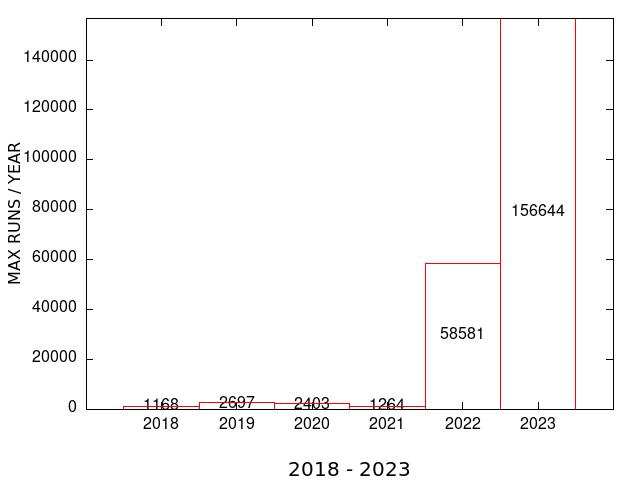 plot-usage_max_SUITE